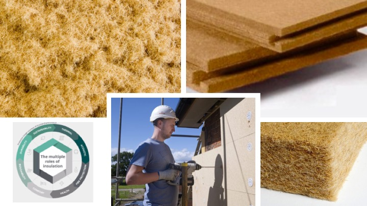 Composite image showing different types of wood insulation, including installation and an info graphic of multiple benefits
