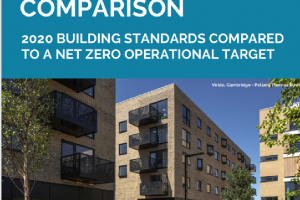 How do you compare building standards and net zero operational targets?